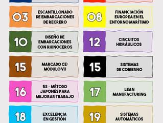 Fundación Ingeniero Jorge Juan - Marzo 2021