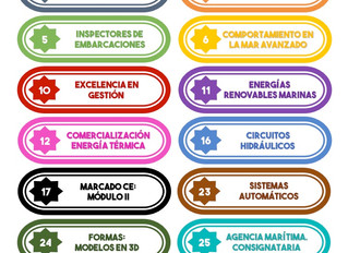 Fundación Ingeniero Jorge Juan - Centrados en tu futuro. Cursos noviembre 2020
