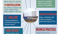 Illustration: PGW P3 LNG Plant - The Real Facts