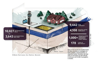 Pennsylvania Attorney General Launches Fracking Probe After Residents Call for Help