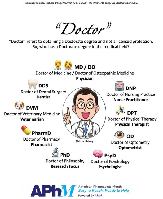Who is a Doctor Anyways?