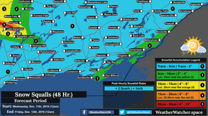 Snowfall Forecast, for Southern Ontario (Prince Edward County). Updated December 10th, 2019.