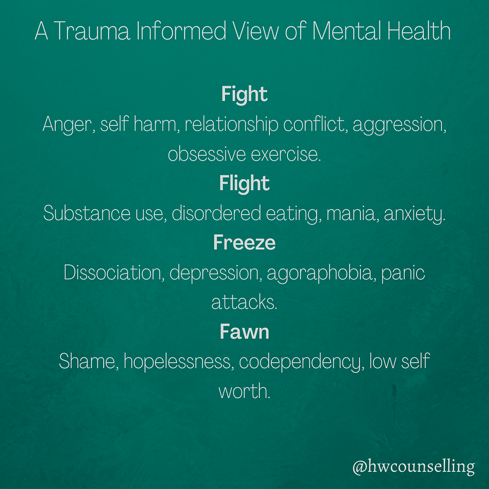 trauma informed view of mental health designed by Helen Whitehead RCC