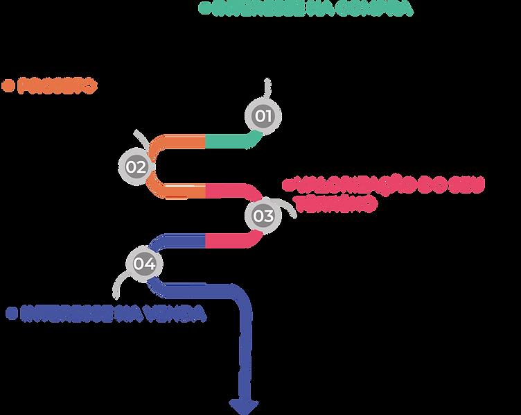 FINAL_FINAL_INFOGRAFICO.png