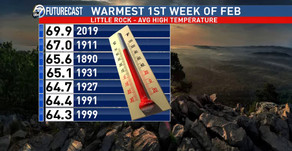 Warmest Start To February