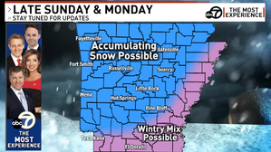 Snow Next Week?