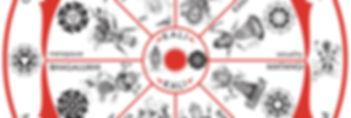 Mahavidya wheel.jpg