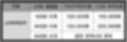 USB메모리복구 비용 (3).png