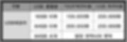 USB메모리복구 비용 (4).png