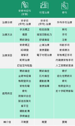 chiro_physio_ortho_table.jpg