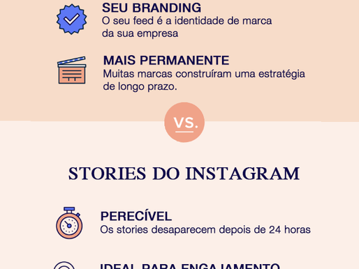Instagram Stories vs. Instagram Feed: O que postar e onde [Infográfico]