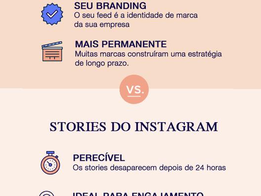 Instagram Stories vs. Instagram Feed: O que postar e onde [Infográfico]