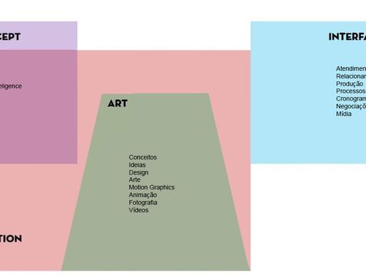 Agevole reestrutura área de Planejamento que passa a se chamar Concept