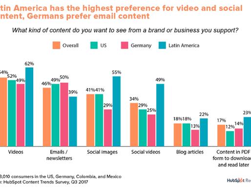 Tendências de Marketing na América Latina