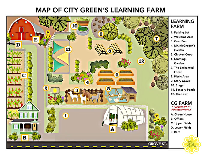 Learning Farm Map.jpg