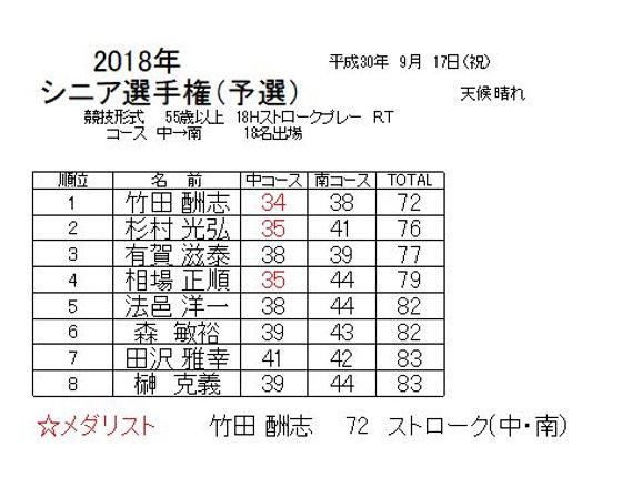 シニア予選_20180917.JPG
