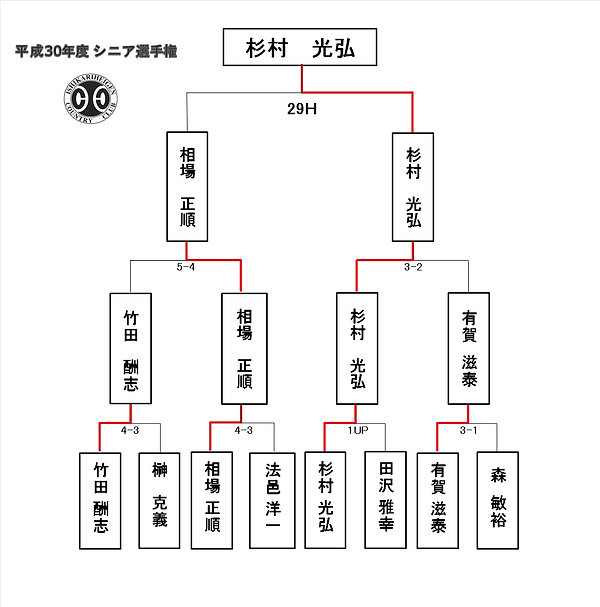 shiniahaikessyou_20180930.jpg