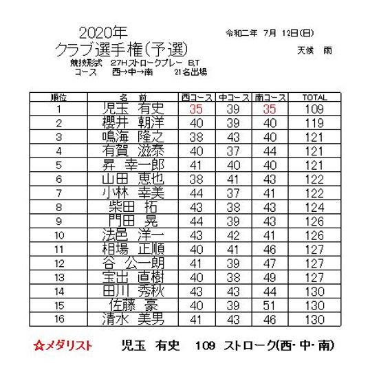 2020年クラブ選手権 予選_20200712.JPG