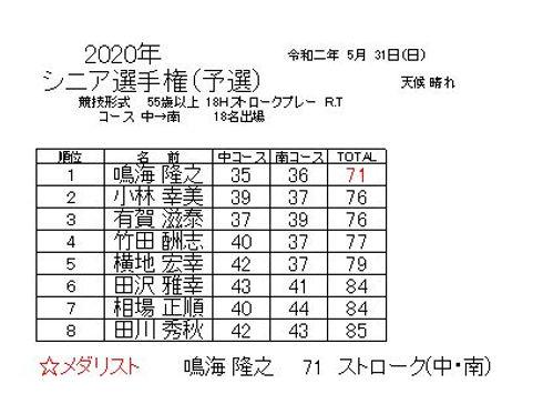 シニア選手権予選_20200531.JPG