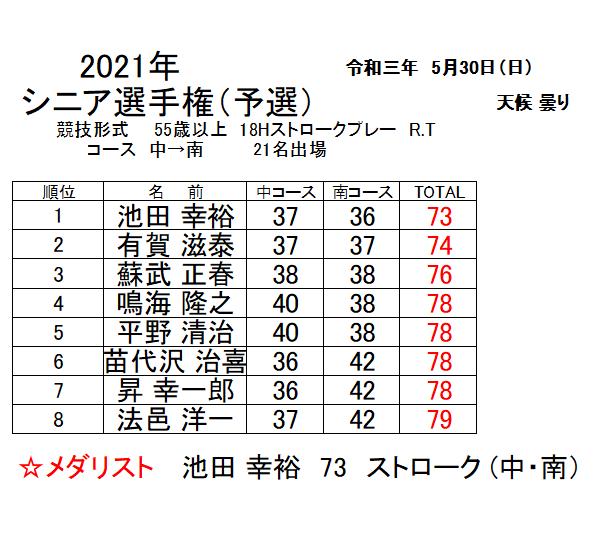 シニア選手権(予選).png