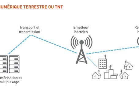 Les émetteurs de TNT en Nouvelle Calédonie