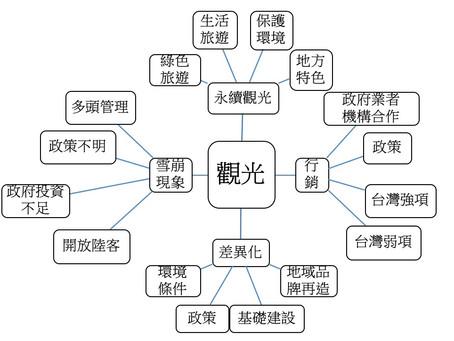 20190923 大灣國中入校陪伴