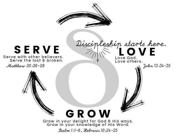 Delta Discipleship-2.png