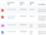 top client management software