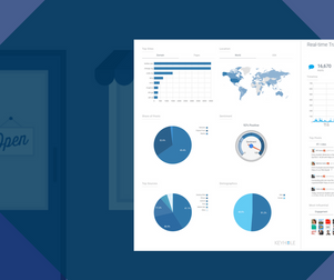 How to analyze Facebook ad performance