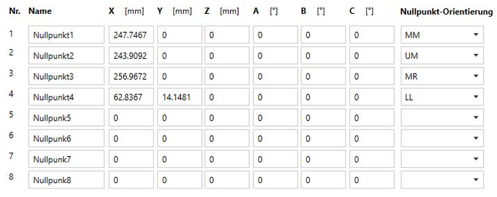 corel-cnc-software-nullpunkt-zeropoint