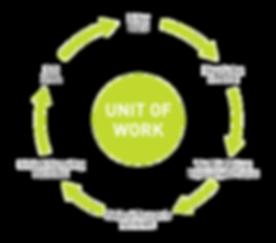 ipc-learningprocess.png