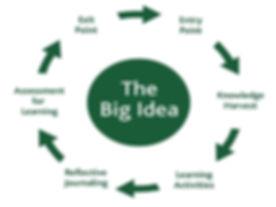 IMYC-The-Big-Idea.jpg