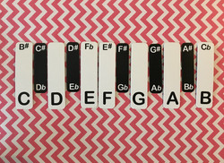 3+4=7 piano