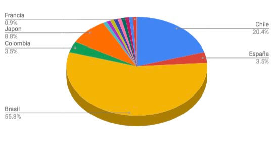 bhlc chart.jpg