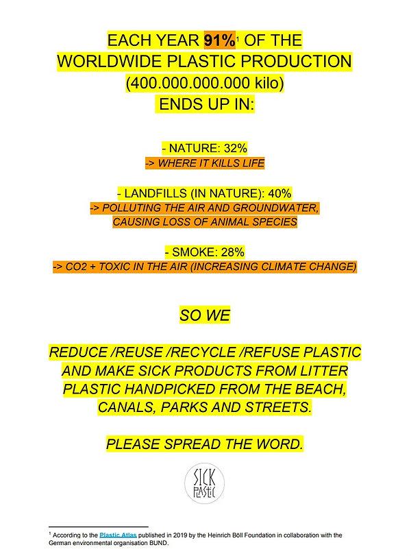 Info plastic pollution.jpg