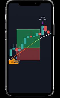 Trading Algorithm Demo