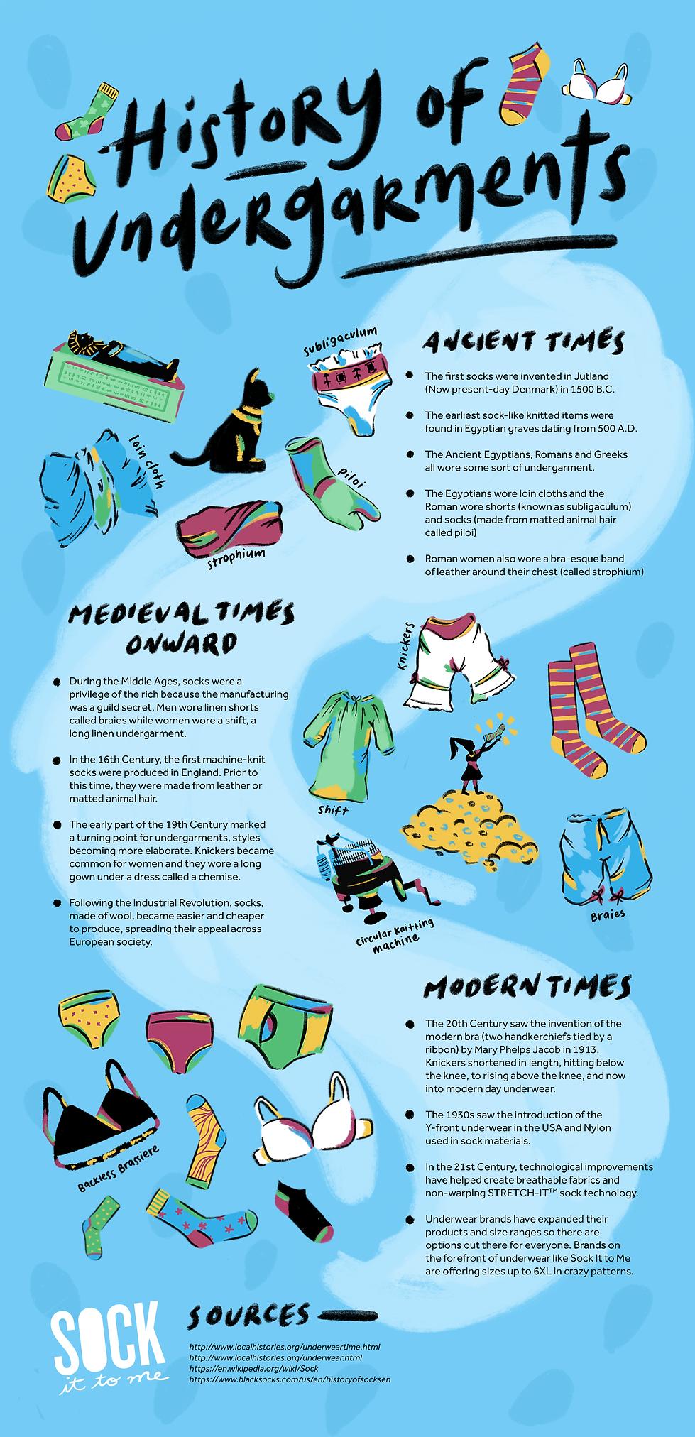 20.04 SITM History of Undergarments Info