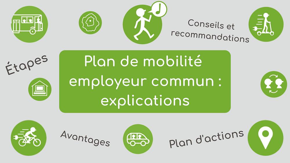 plan de mobilité employeur commun : explications