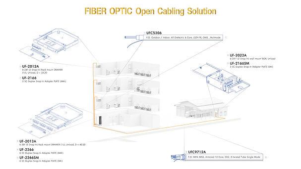 Fiber Optic-01.jpg