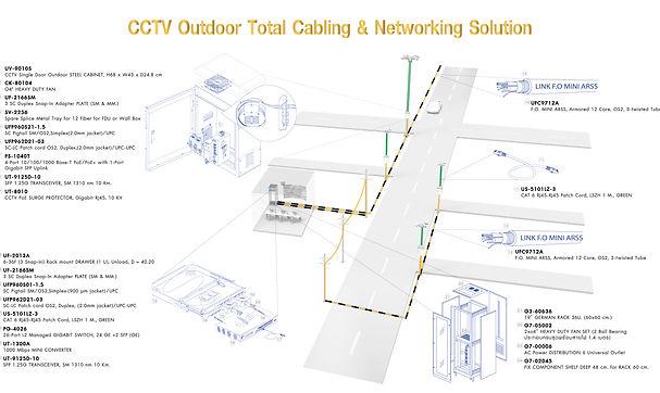 CCTV OUTDOOR-01.jpg
