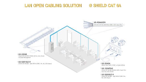 CAT6A Shield-01.jpg