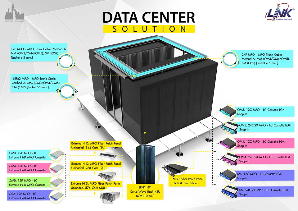 DATA-CENTERsmall.jpg