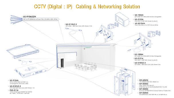 IP CCTV-01.jpg
