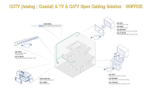 CCTV OFFICE-01.jpg