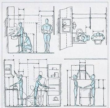 人體工學廚櫃