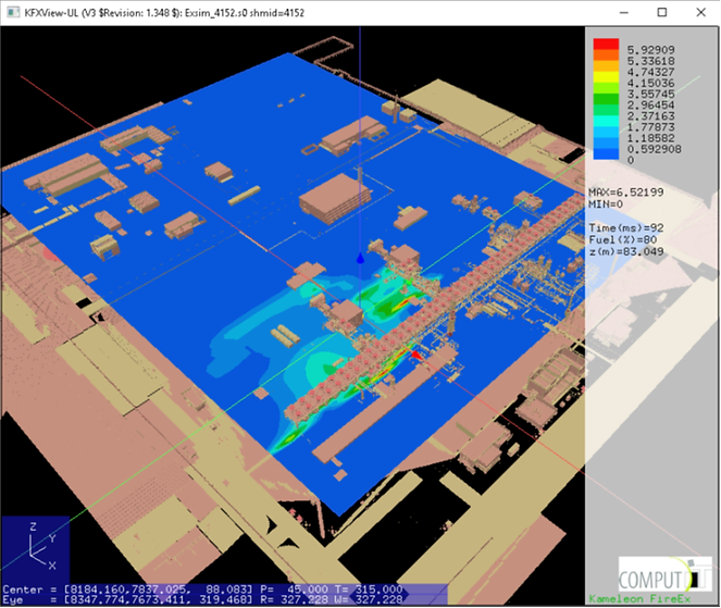 3D CFD model of explosion usig EXSIMor FLACS