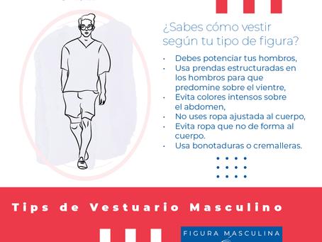 Los Tipos de Figura Masculina (II)