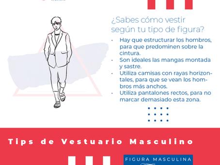Los Tipos de Figura Masculina. El Triángulo (III)