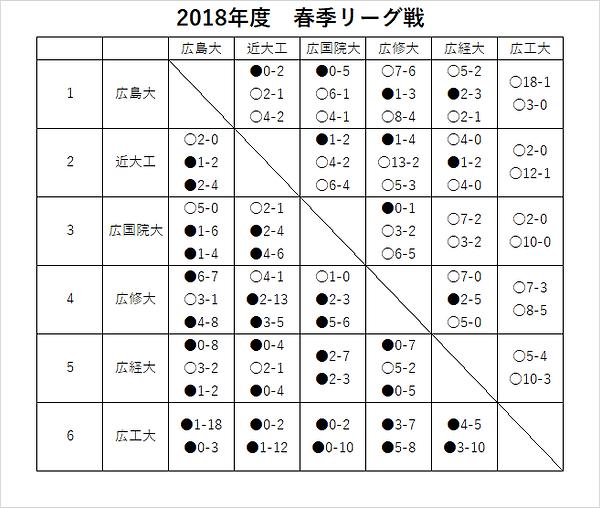 2018春.png