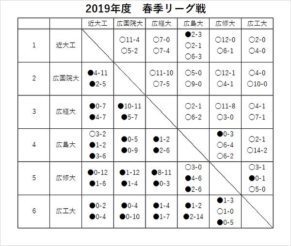 2019春.png